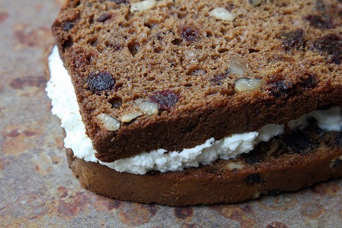National Date Nut Bread Day