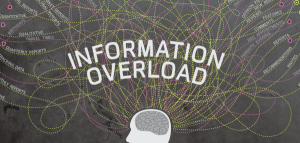 Information Overload Day