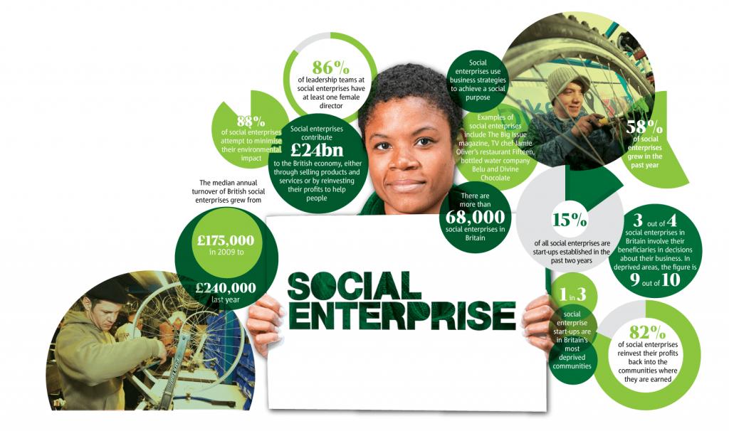 Social Enterprise Day 2017 - November 16