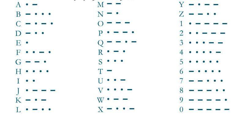 Morse Code Day – April 27, 2021