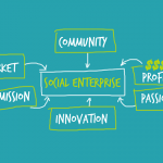 Social Enterprise Day